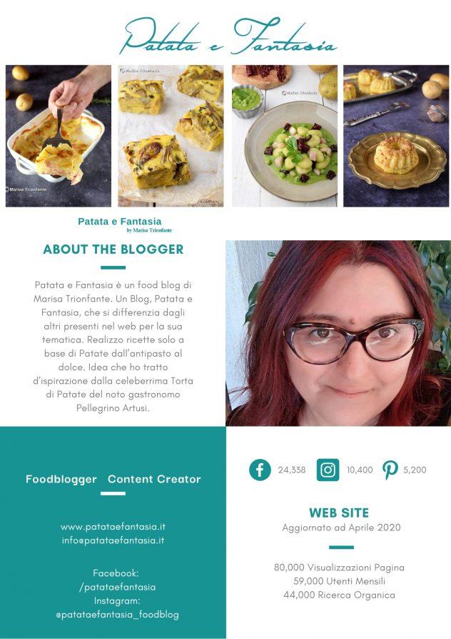 media-kit-food-blogger